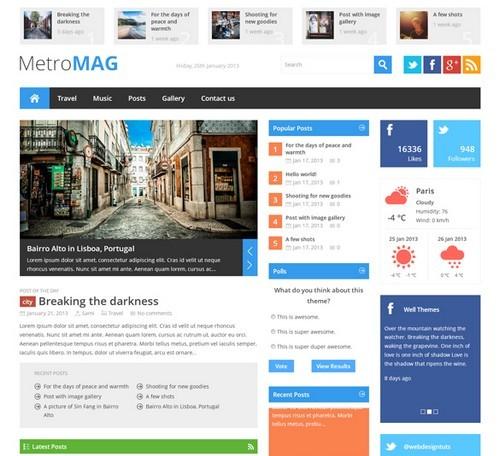 Metro-Magazine-WordPress-Theme